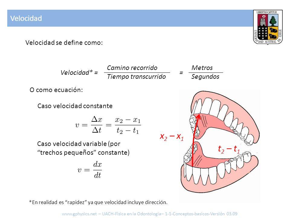 [ ] x2 – x1 t2 – t1 Velocidad Velocidad se define como: